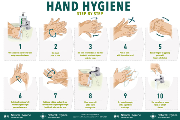 Natural Hygiene Acrylic Hand Hygiene Plaques
